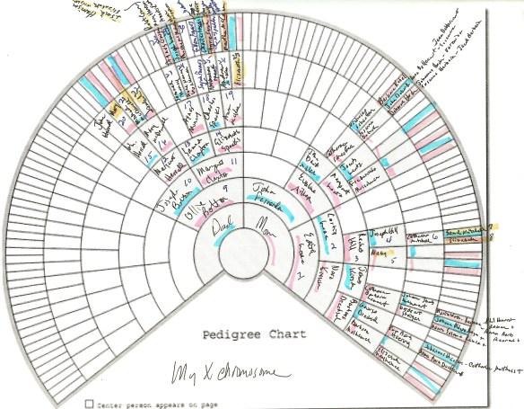 X Chart0001