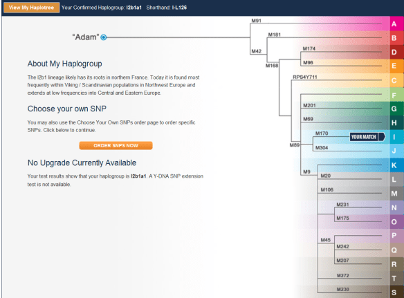 haplogroup 1