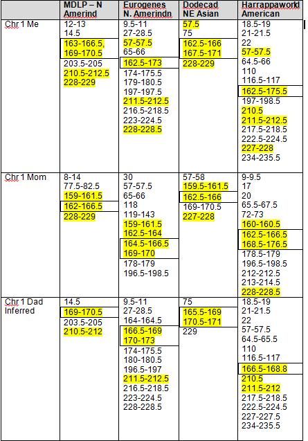 step 8 - 2