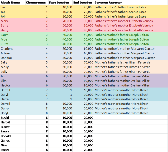 Mapping spreadsheet