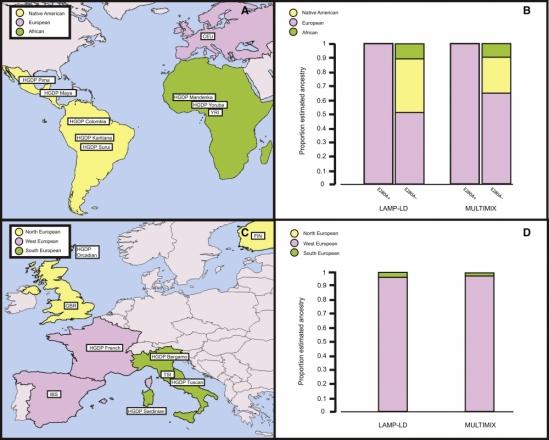 Alzheimers in Iberia