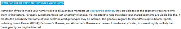 sharing genomes 4