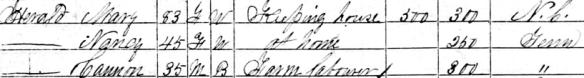 1870 Herrell census