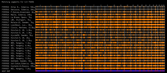 gedmatch ancient heat map