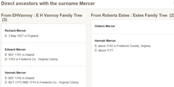 common surname compare