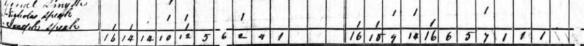 Speak Lee Co 1840 census