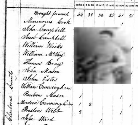 1830 Claiborne Census ghost picture cropped
