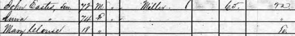 John R. Estes 1860 census
