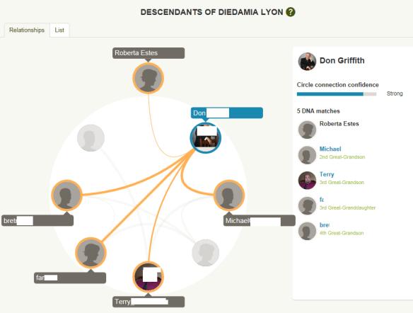 New ancestor Diedamia circle 2