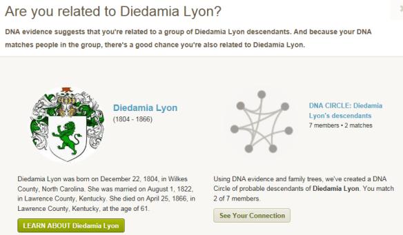 New ancestor Diedamia Lyon