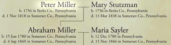 Miller Stutzman 2