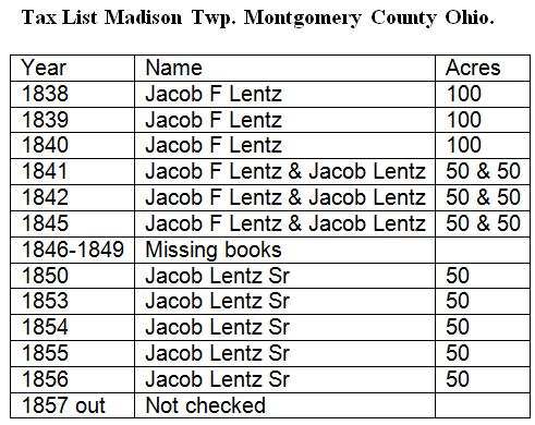 Lentz land tax table