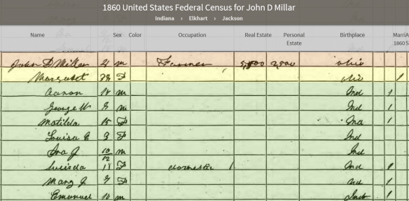 Margaret Lentz 1860 census
