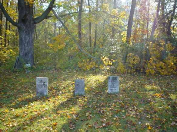 David Miller Baintertown burial
