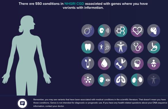 genos30