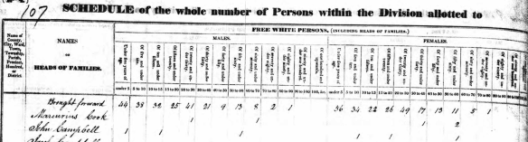1830-claiborne-county-campbell-census