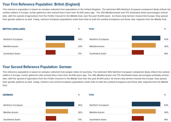 ethnicity-geno-regions