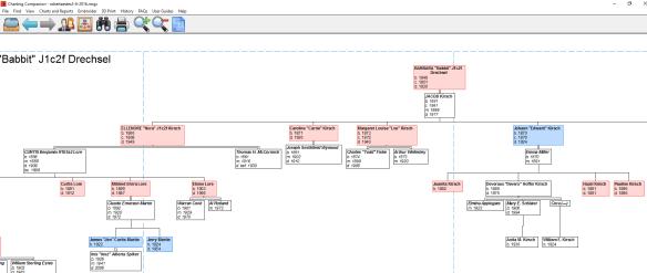 chart-descendant-drechsel