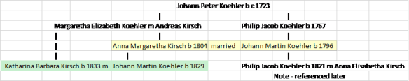koehler-intermarriage-2