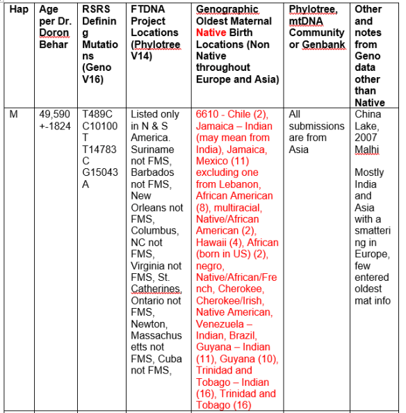 native-mt-hap-m-chart-1