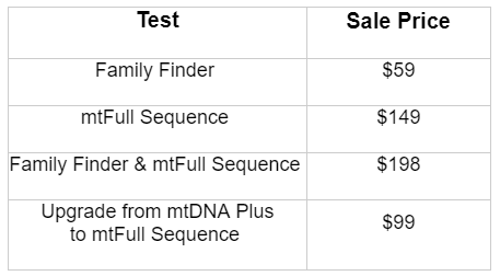 Mother's Day 2019 sale prices
