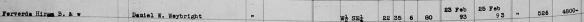Hiram Ferverda 1893 Elkhart deed