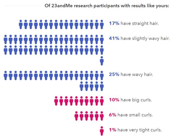 23andMe prediction results.png