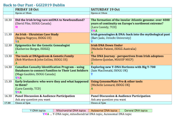 Genetic Genealogy Ireland 2019 schedule.png