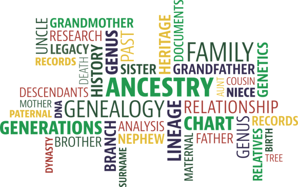 genealogy word grid.png