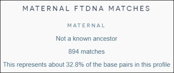 DNAPainter maternal total.png