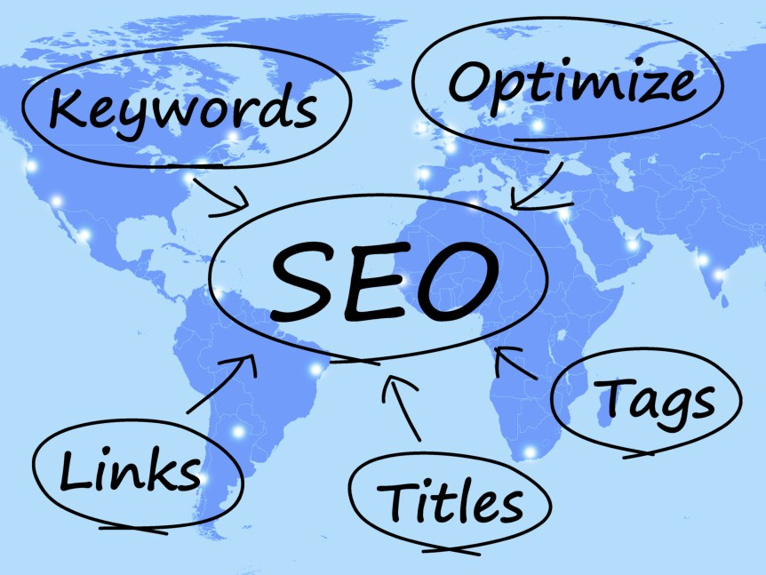 SEO Diagram Showing Use Of Keywords Links Titles And Tags, Backlinks, SEO in Rochester NY, Local SEO,