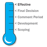 Thermometer Graphic