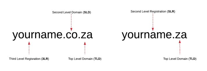 DomainHierarchy002