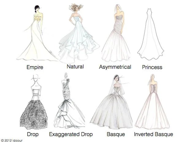 Wedding Dress Styles: Everything You Need To Know