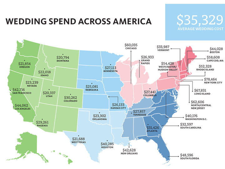 This Is How Much The Average Bride Is Spending On Her Wedding