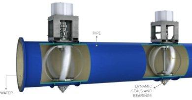 Innowacyjne rozwiązanie. Szczecińskie sieci wodociągowe będą produkować energię elektryczną
