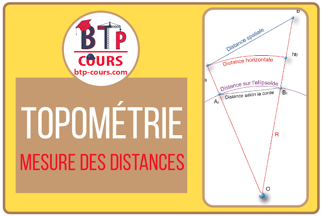 Mesure des distances