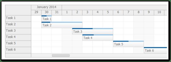 Gantt Chart - Scheduler | DayPilot Documentation ...
