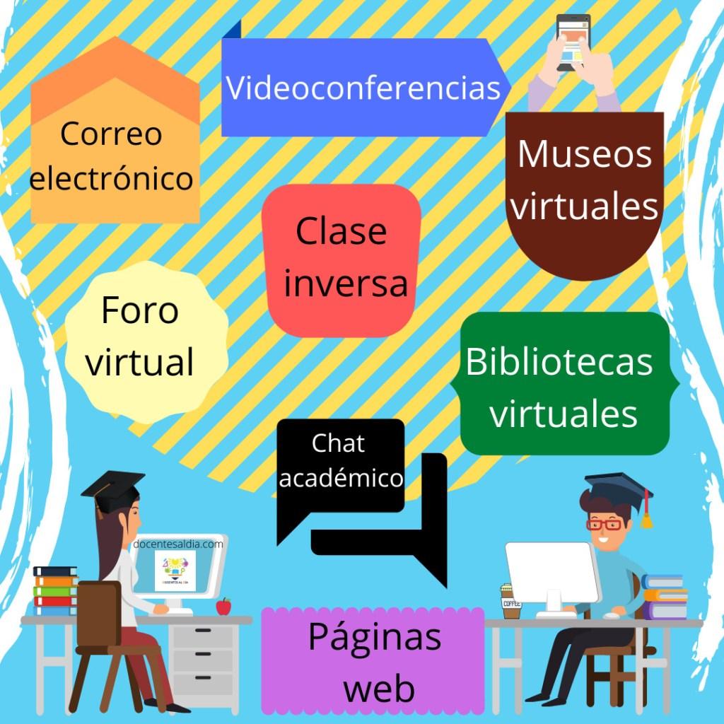 8 Herramientas e ideas para implementar la enseñanza a distancia en tu escuela
