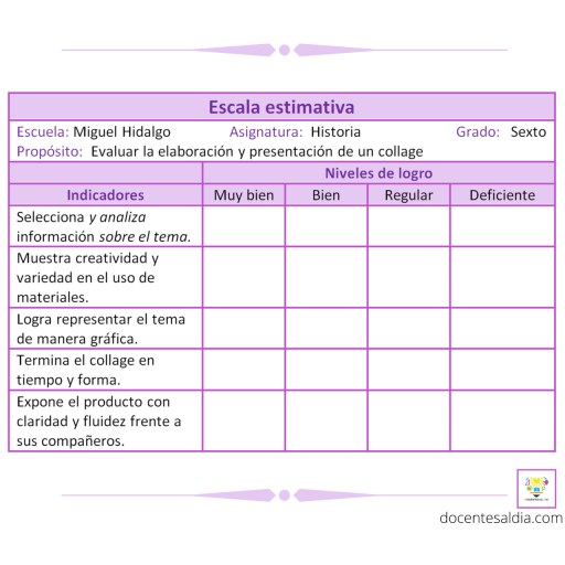 Ejemplo de Escala estimativa descriptiva