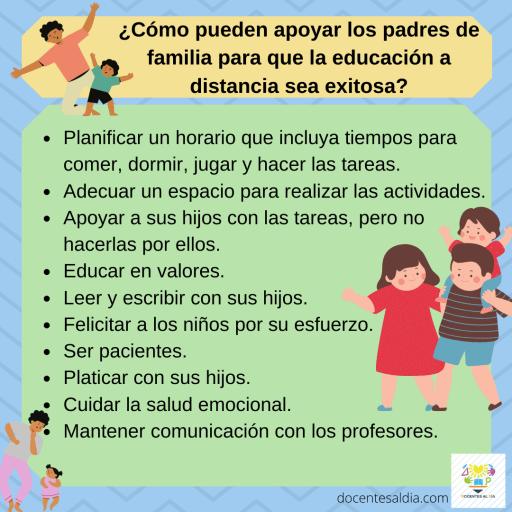 ¿Cómo pueden apoyar los padres de familia en la educación a distancia?