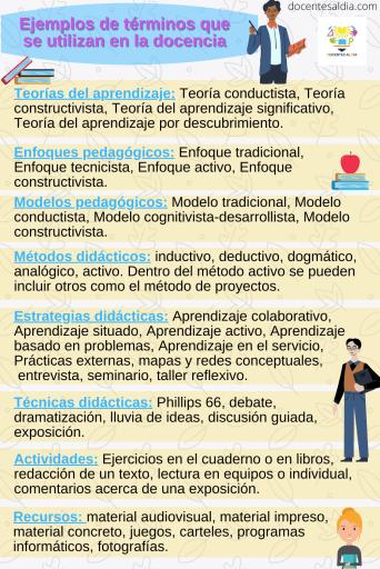 Ejemplos de términos que se utilizan en la docencia