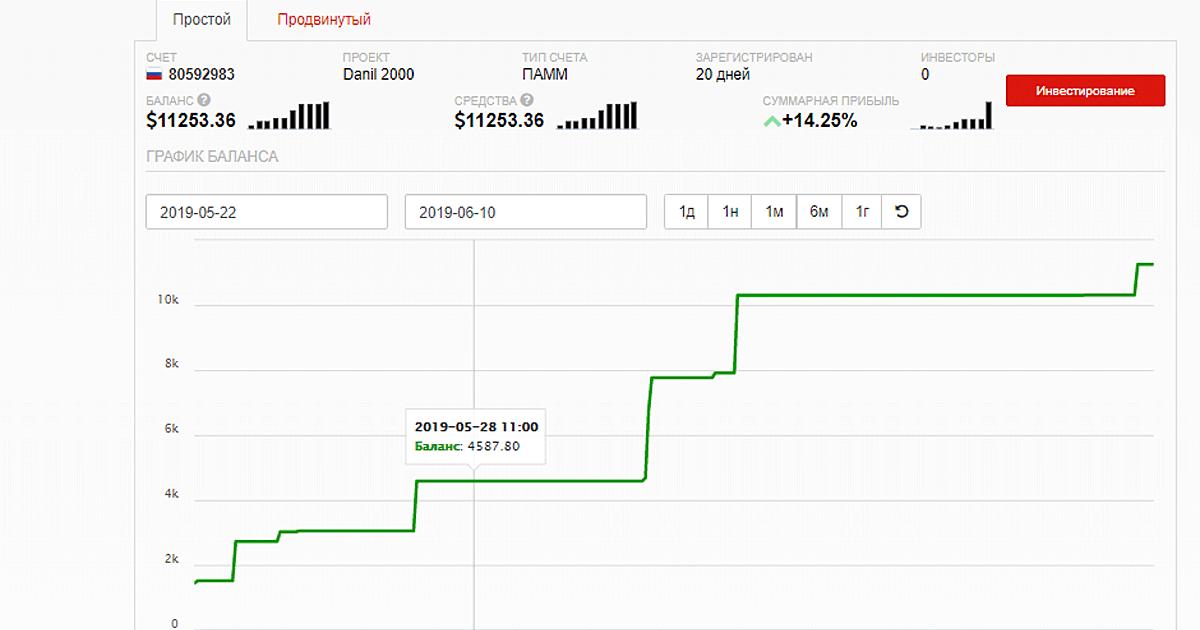 +996%
