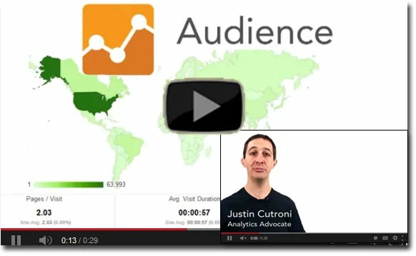 Small Business Google Analytics - Audience Reports Video Tutorial