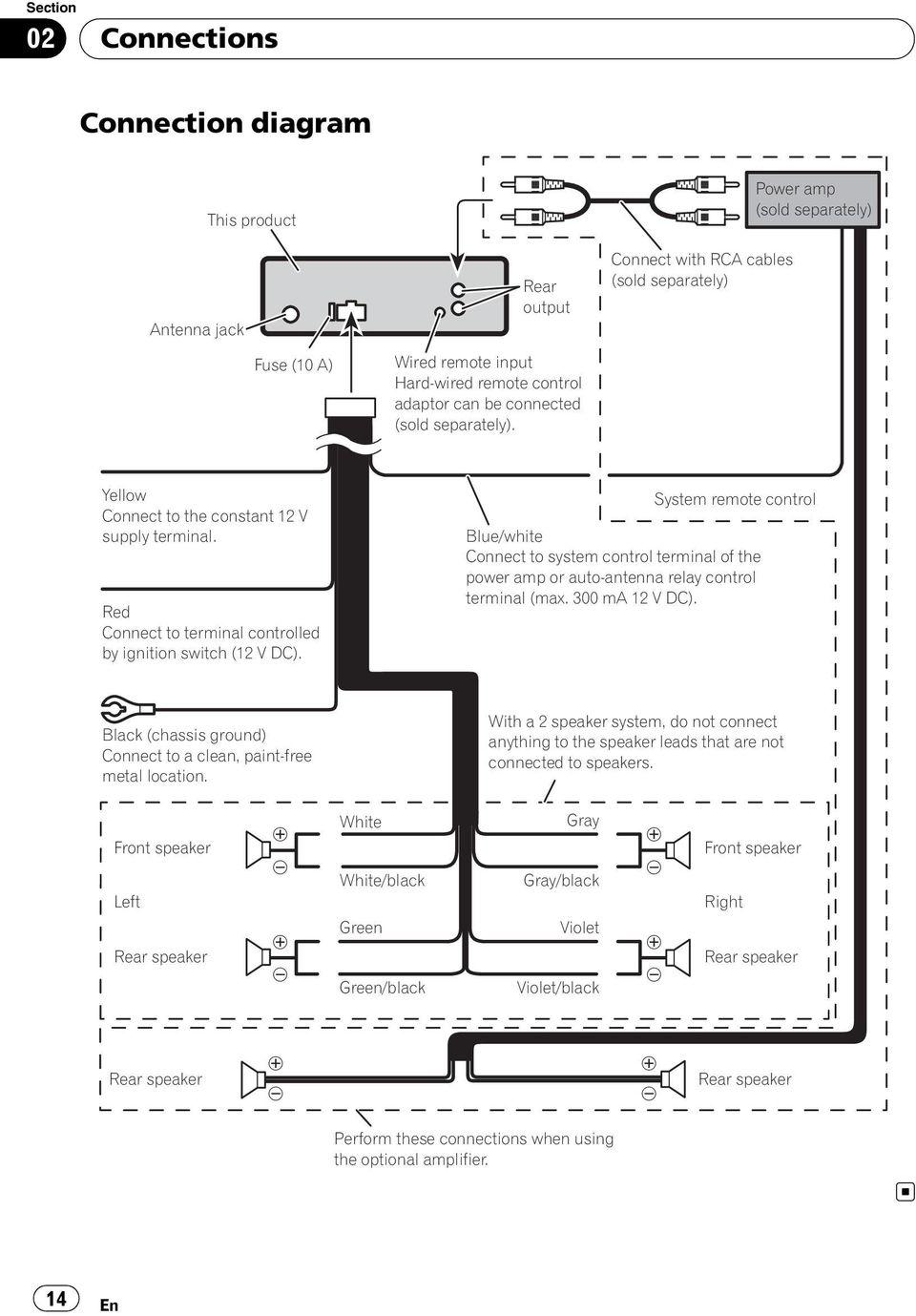 pioneer deh 1800 wiring diagram deh free printable wiring diagrams