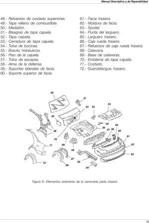 Manual De Fusibles Jetta A4 | 2019 Ebook Library