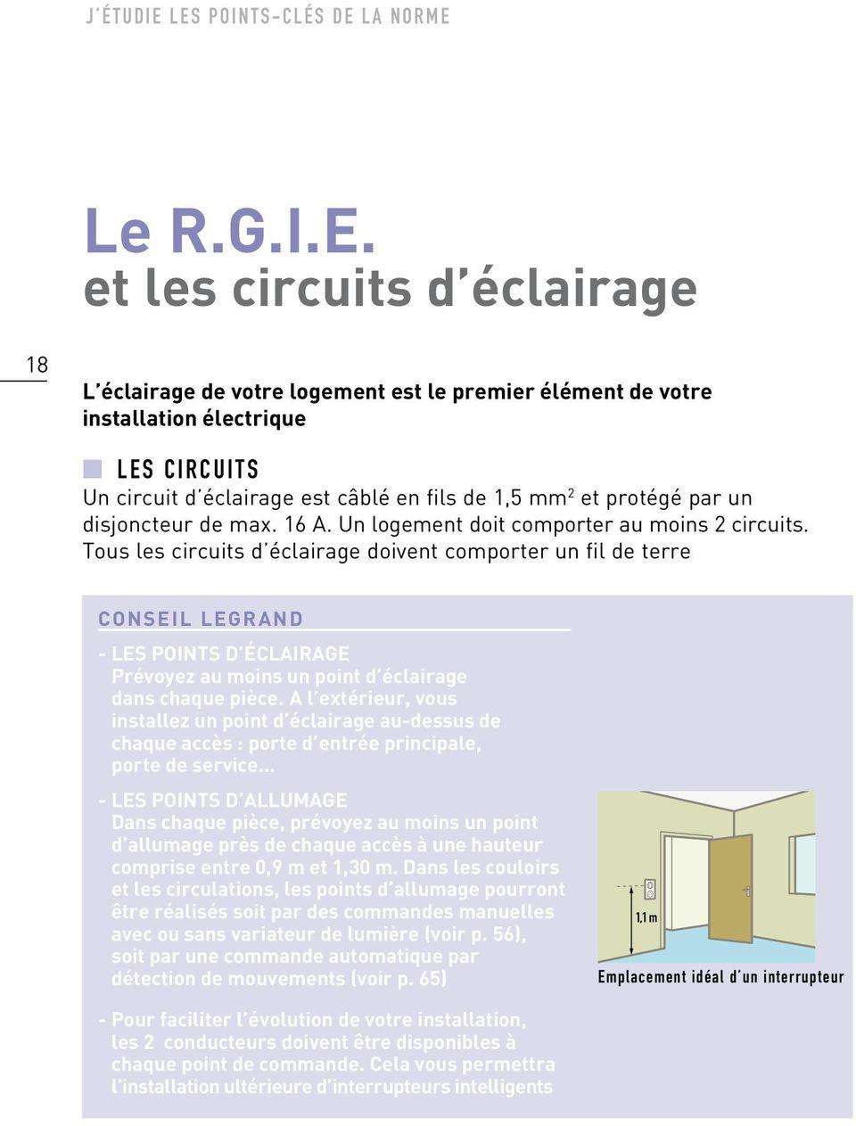 Emplacement Interrupteur Salle De Bain