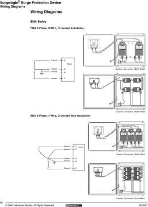 Surgelogic Surge Protection Device EMA, EBA, and HWA