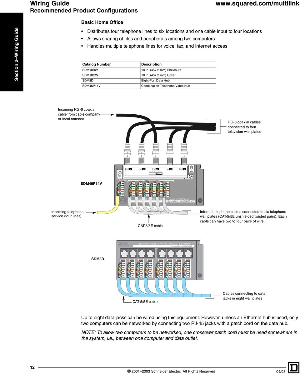 Cat5 Wall Plate Wiring Diagram &