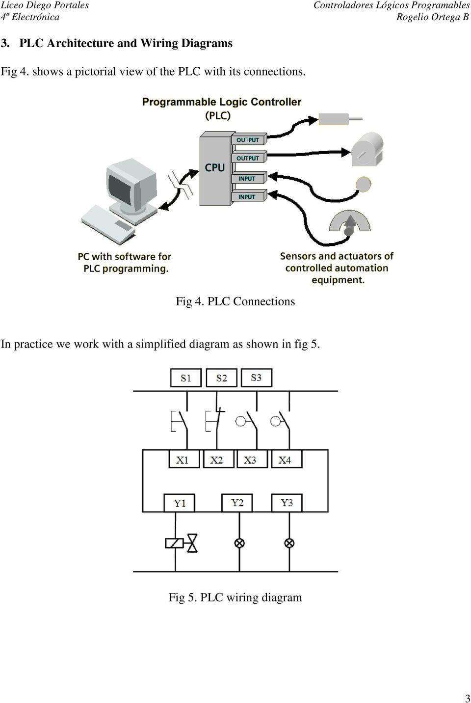 Posh Cdi 6 Wire Wiring Diagram | New Wiring Diagram 2018